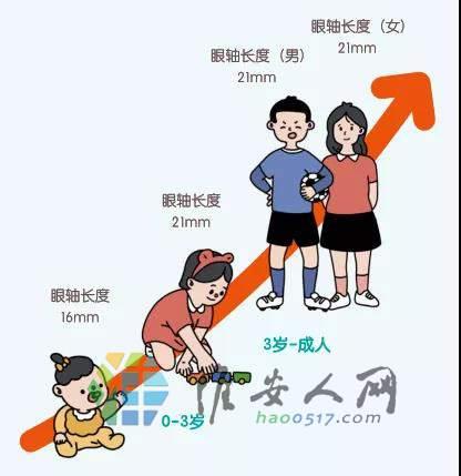 保护视力=保护我们的梦想2.jpg